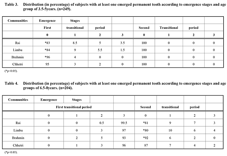 comparative analysis of selected community profiles The virtual geographies of social networks: a comparative analysis of facebook, linkedin and asmallworld.